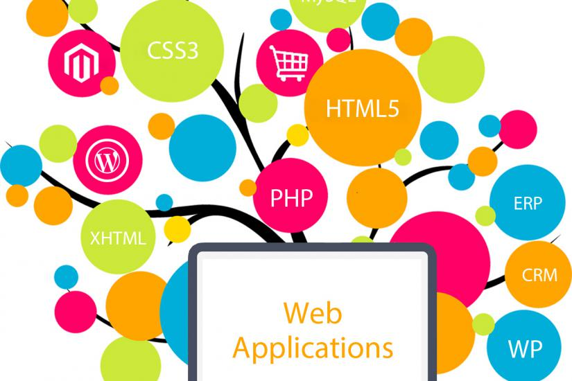 Application WEB et Mobile